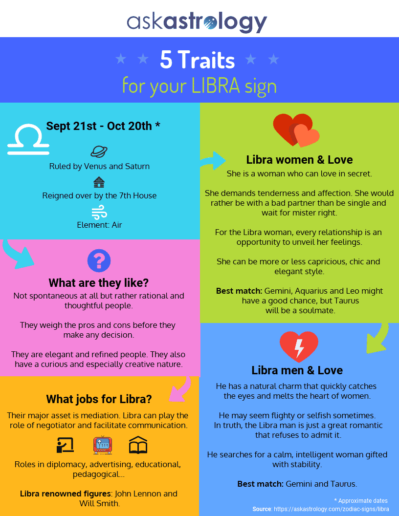 libra astrology personality traits