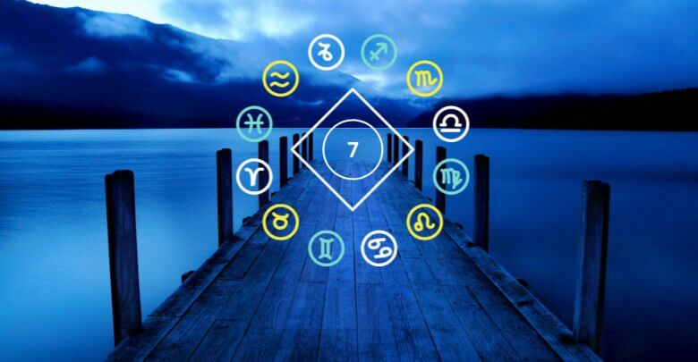 Seventh House | Astrology Houses Meaning | Ask Astrology