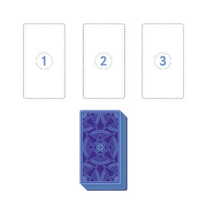 Tarot Spreads   Tarot Card Reading   Ask Astrology