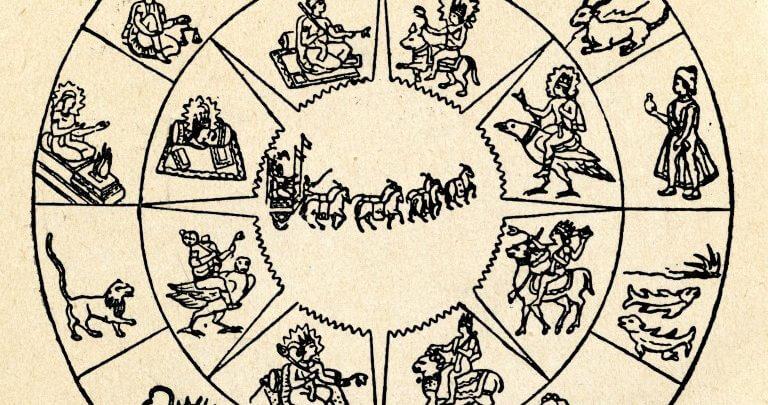 Hindu zodiac