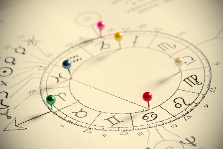 Astrology Birth Chart
