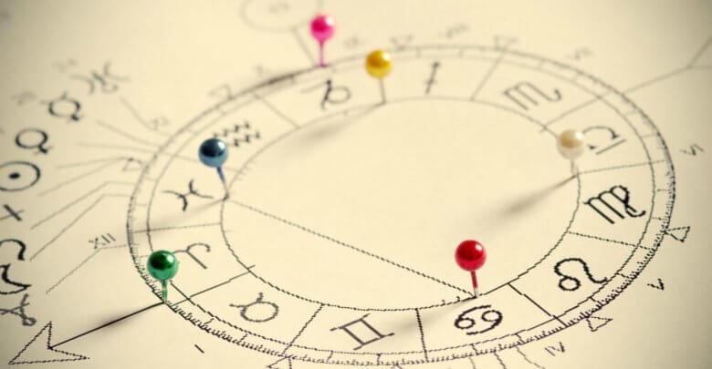 Astrology Birth Chart