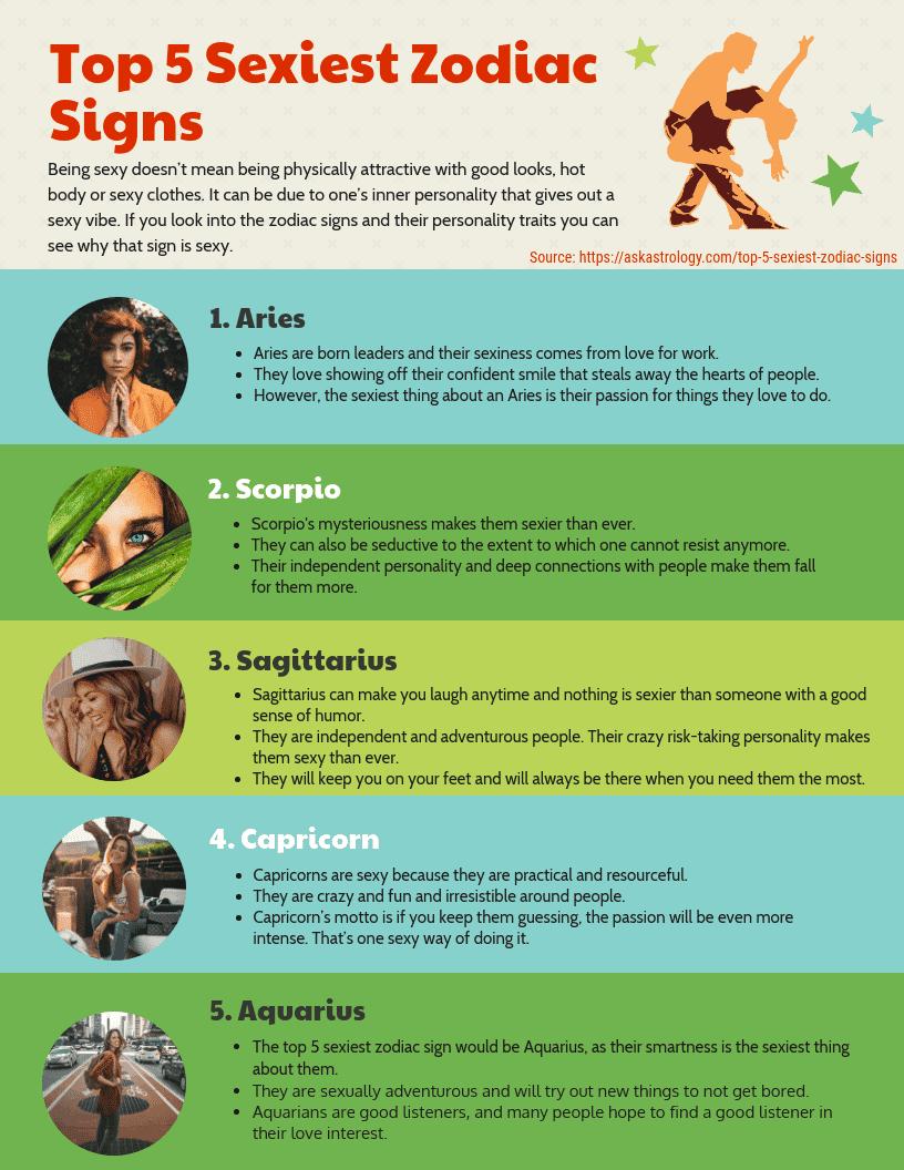 5 sexiest zodiac signs