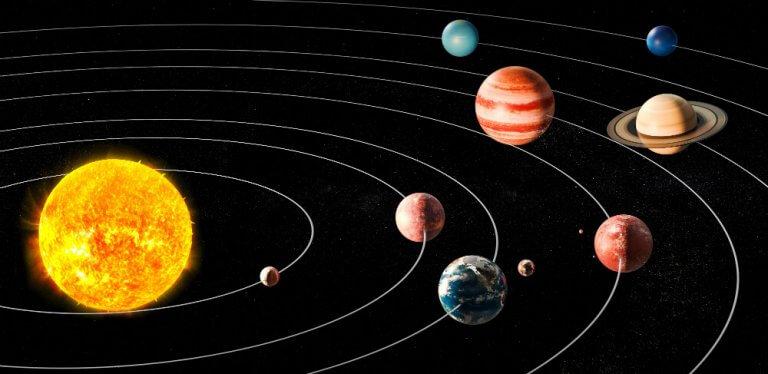 Dominant Planet