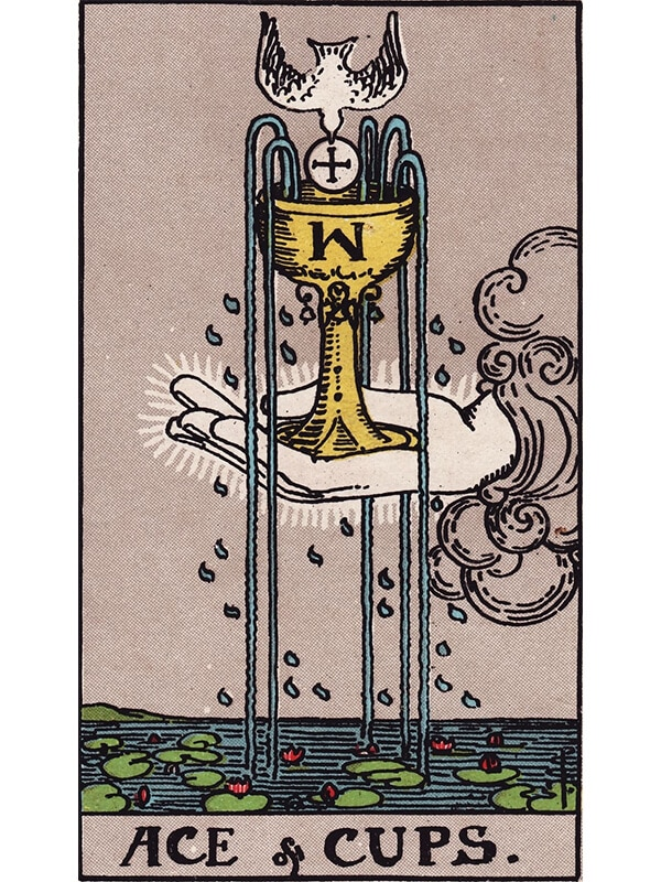 Ace of cups Rider Waite tarot