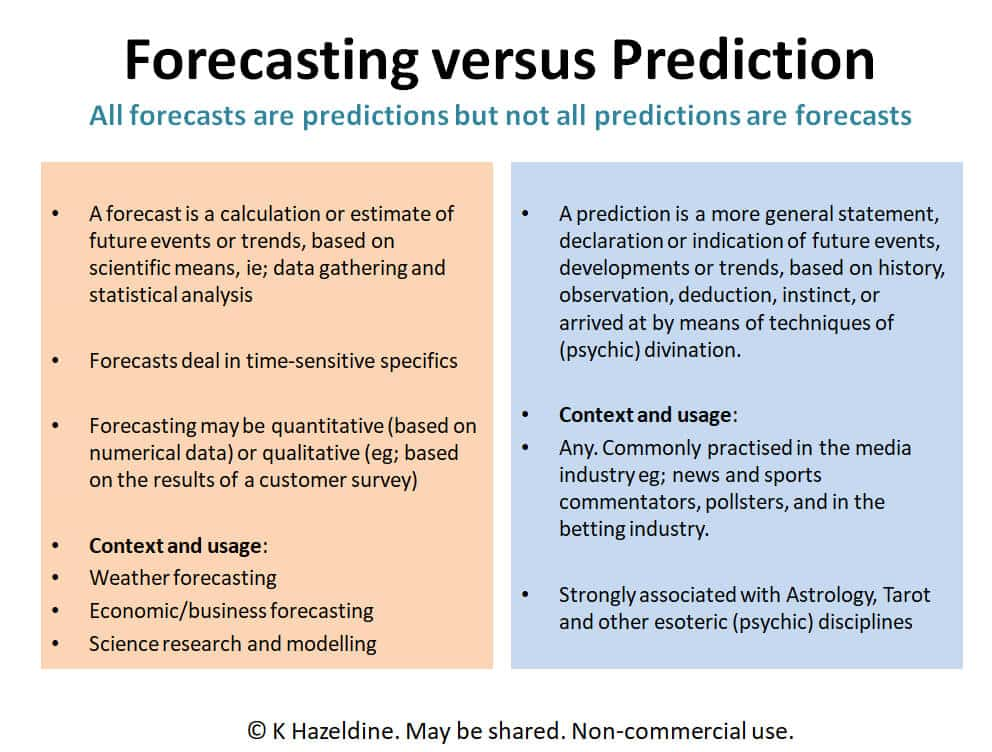 Forecasting vs Prediction