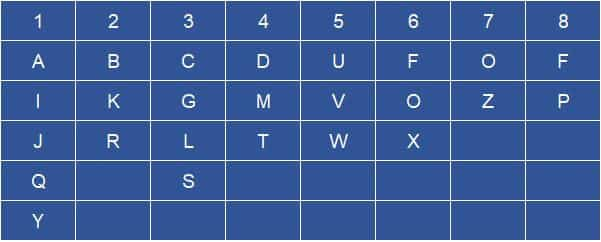 Number Systems and Your Numbers | Ask Astrology Blog