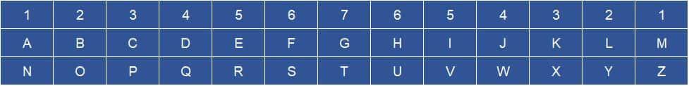 Gematria Numerology