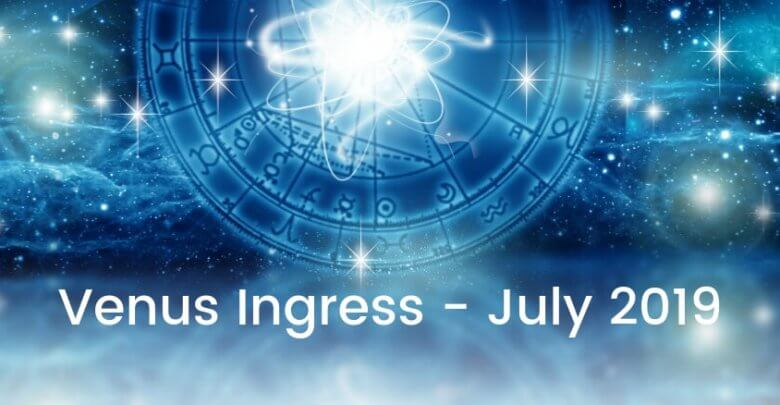 Venus Ingress July 2019