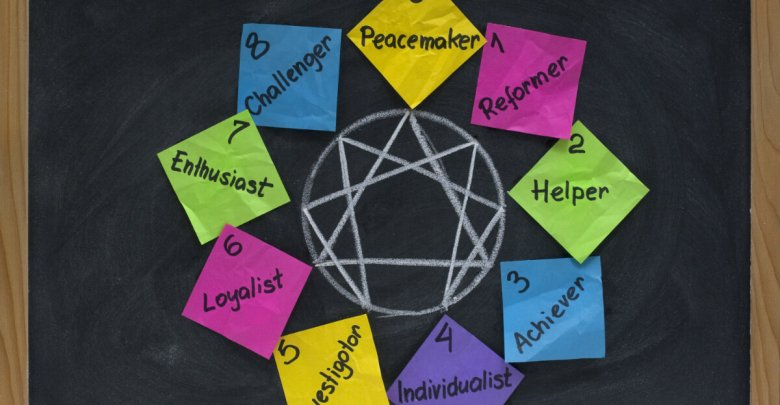 How the Enneagram Fits in With the Zodiac