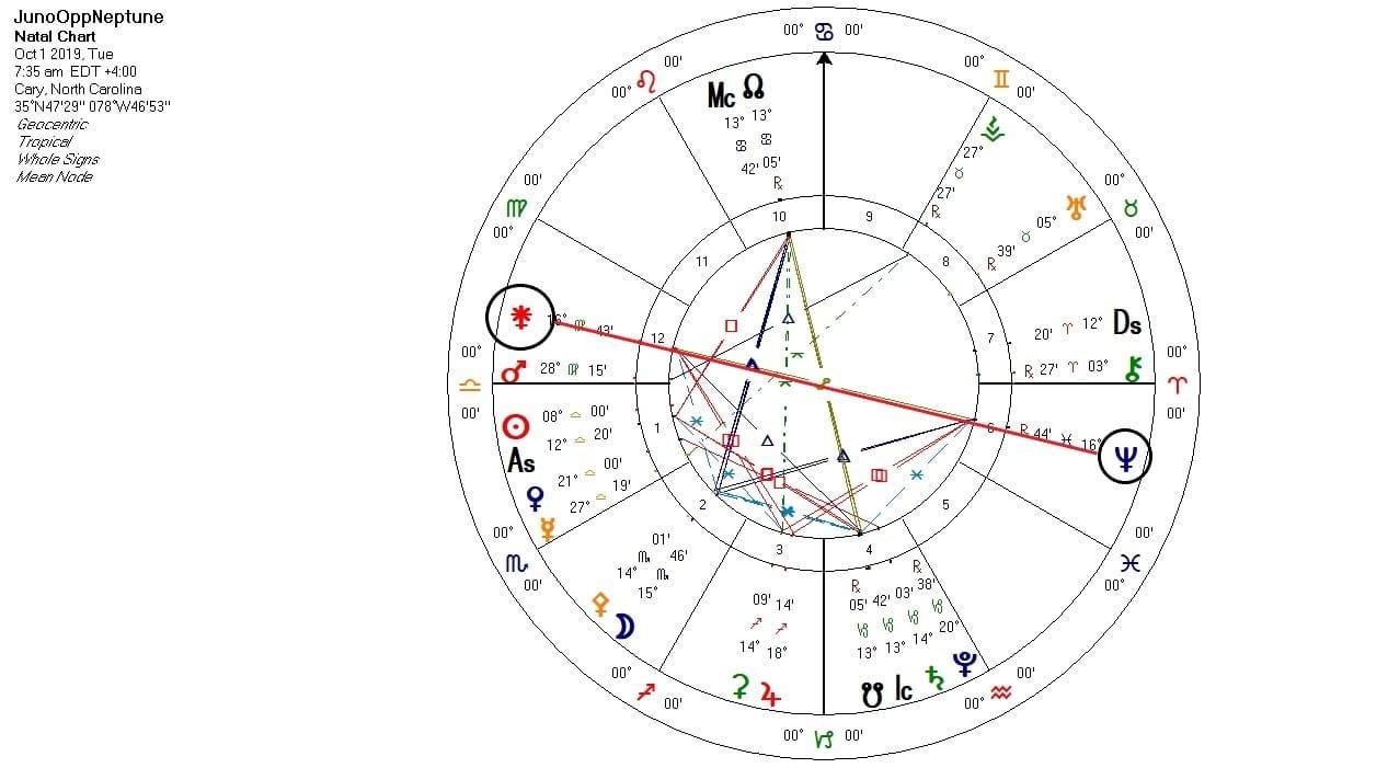 Juno Opposes Neptune