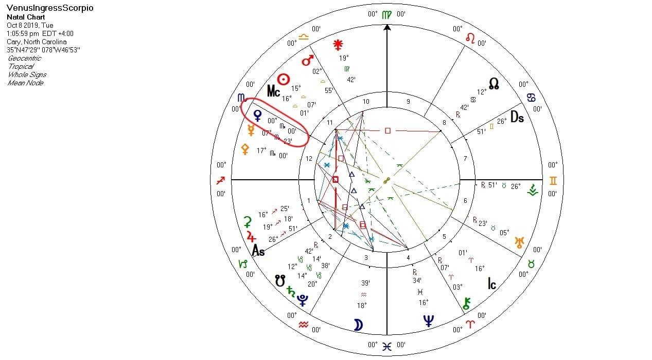 Venus Ingress - October 2019