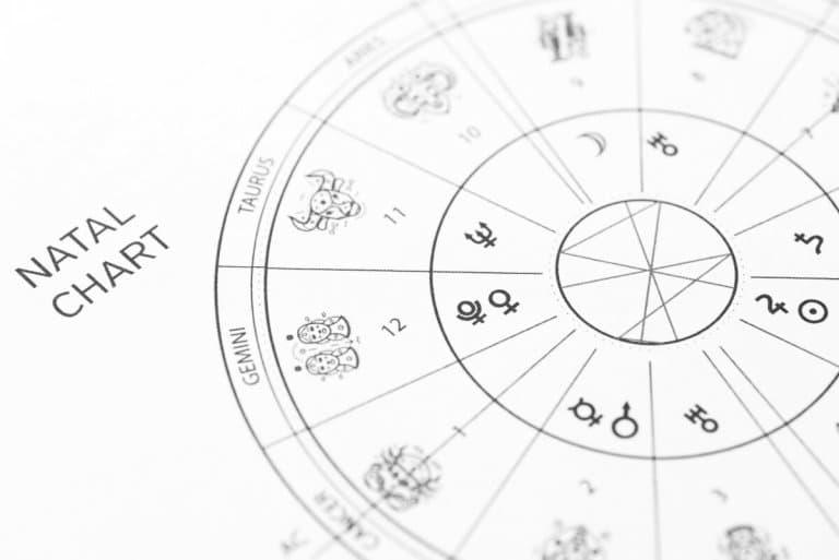 The Chart Ruler