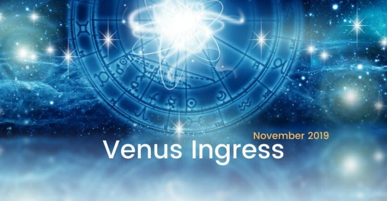 Venus Ingress November 2019