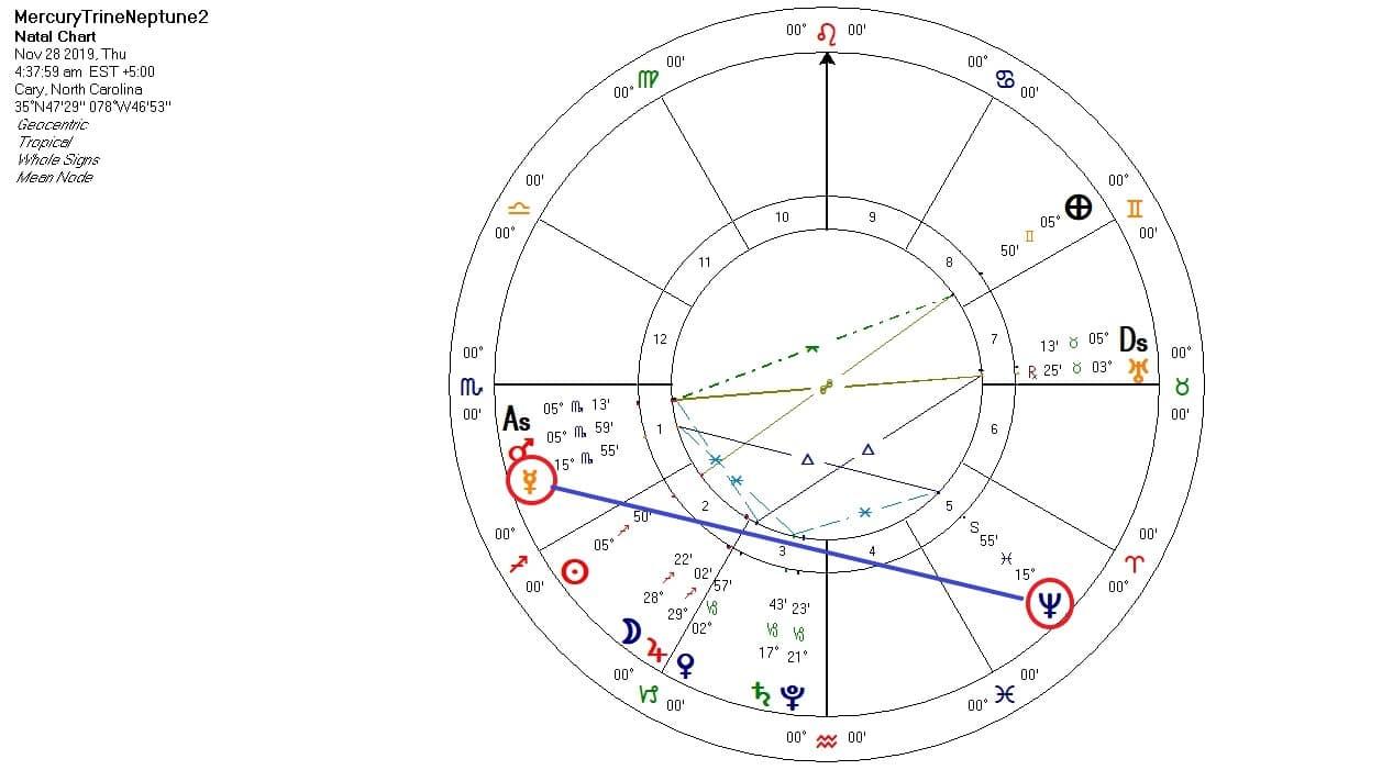 Mercury Trine Neptune