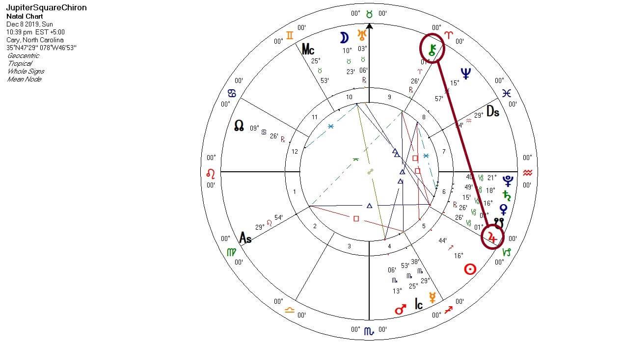 Jupiter Square Chiron chart
