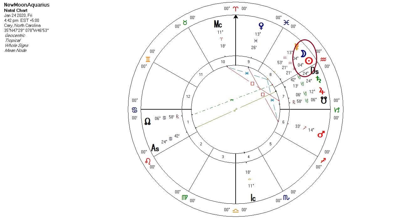 Aquarius New Moon Chart