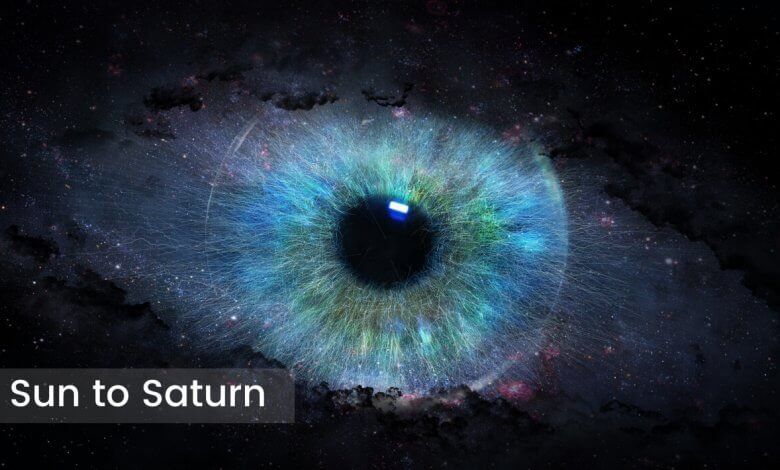 Astrology for the Naked Eye Sun to Saturn