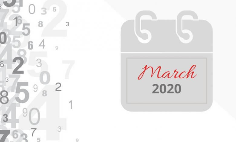 Key Numeology Numbers for March 2020