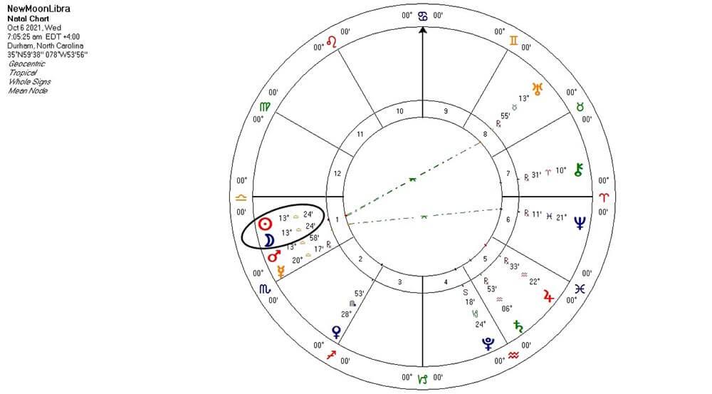 New Moon in Libra chart