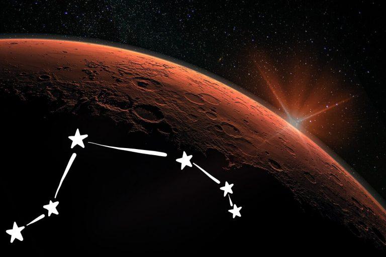 Mars in Aries 2020