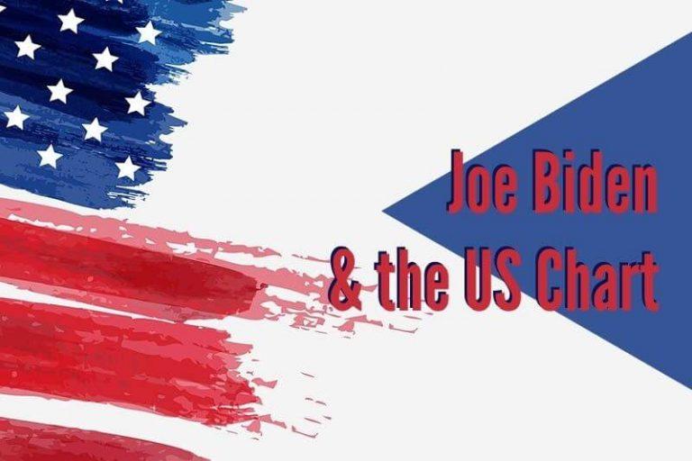 Joe Biden and the US Chart