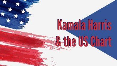 Photo of Kamala Harris and the US Chart
