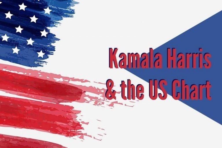 Kamala Harris and the US Chart